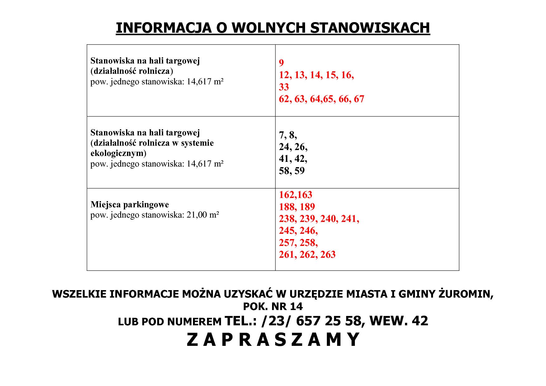 """Informacja o wolnych stanowiskach na Targowisku """"MÓJ RYNEK"""" w Żurominie"""